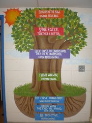 Our Journey - Beaumont Elementary, A Leader in Me School