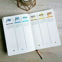 Yearly log | Bullet Journal