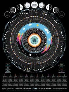 2019 Luna Sol Calendar Chart with Zodiac Transits Lunar Moon Astrology Circadian is part of Moon astrology lunasolcalendar This Luna Sol Calendar is a graphic ephemeris of lunar and circ - Moon Astrology, Astrology Chart, Astrology Zodiac, Astrology Houses, Astrology Compatibility, Astrological Sign, Zodiac Signs, Zodiac Symbols, Spirit Science