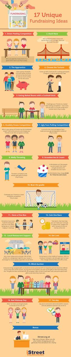 Infographic: 17 fundraising event ideas