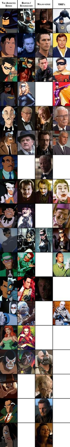 A visual comparison of Batman character looks & casting between: the Animated Series, Burton's movies, Nolan's movies, and the 1960's show.