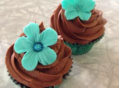 Choc frosting:  Sugar Free Cupcakes and Buttercream Icing - Sweeter Life Club
