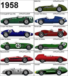 Formula One Grand Prix 1958 Cars