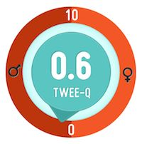 TWITTER On Twitter, Men Are Retweeted Far More Than Women