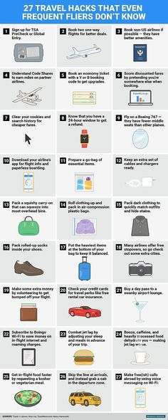 There 27 hacks are extremely helpful for vacation. Some you've probably never heard before. (scheduled via http://www.tailwindapp.com?utm_source=pinterest&utm_medium=twpin&utm_content=post22271370&utm_campaign=scheduler_attribution)
