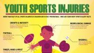 More than half of youth sports injuries are preventable. Fitness Activities, Youth, Sports, Hs Sports, Excercise, Young Man, Sport, Exercise, Young Adults