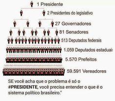 ...Política...