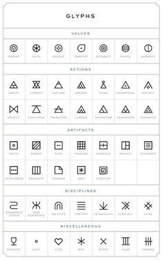 Risultati immagini per glyphs and meanings