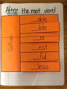 Jennifer's Teaching Tools: Prefixes and Suffixes! Also has a great Mr. Potato Head flipchart on this site.