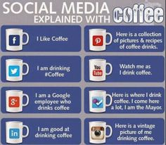 Great way to explain Social Media