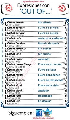 How To Learn Spanish Fast Student Printing Education Pictures Product Spanish Phrases, Spanish Vocabulary, English Phrases, English Idioms, English Writing, Teaching Spanish, Teaching English, Spanish Basics, Spanish Lessons