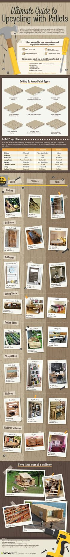 Guide To Upcycling Pallets 1001 Pallets, Recycled wood pallet ideas, DIY pallet Projects ! - Part 181001 Pallets, Recycled wood pallet ideas, DIY pallet Projects ! - Part 18 Pallet Crafts, Diy Pallet Projects, Wood Projects, Woodworking Projects, Woodworking Techniques, Woodworking Blueprints, Recycling Projects, Learn Woodworking, Garden Projects