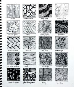 Some time ago, when I started the drawing challenge, I found a great blog post with illustrations of different surface textures. I fell in love immediately with the textures (anyhow, I am really f…