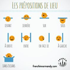 Learn French #6: Les prépositions de lieu - French in Normandy