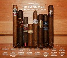 Best Cigars - Gear Patrol: