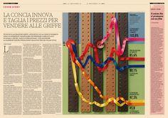 Handmade Data Visualization - adriano.attus.it