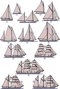 The Last Days of Sail - Science of Sailing - Boat Plans Sailing Ships, Sailing Boat, Boat Illustration, Boat Drawing, Boat Art, Boat Rental, Boat Design, Boat Plans, Tall Ships