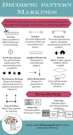 This info graphic decodes the mystery behind commercial pattern markings.  Click through for more detailed information. The Sewing Loft