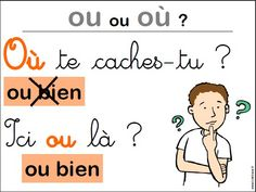 How To Speak French, Learn French, Teacher Hacks, Best Teacher, French Body Parts, French Grammar, Pre K Activities, French Resources, French Language Learning