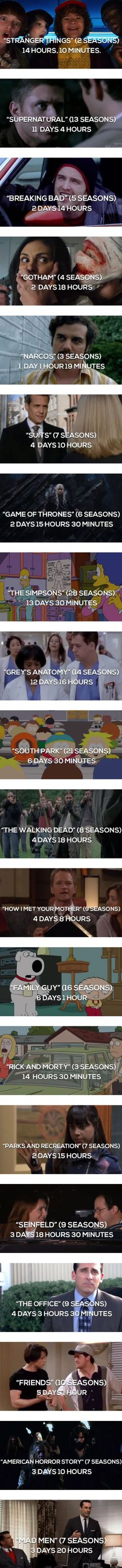 Here's how long it'd take to binge watch your favorite shows - 9GAG