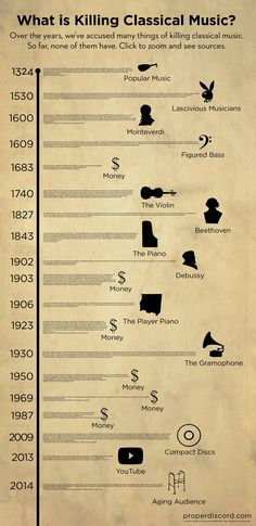 Classical music - the infographics