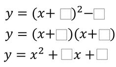 Directions: Create three equations that produce the exact same parabola by filling in the blanks wit