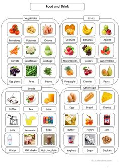 Food pictionary - English ESL Worksheets for distance learning and physical classrooms - Food and drinks interests English Food, Learn English, Basic English For Kids, English English, Pear Drinks, Food Flashcards, Healthy And Unhealthy Food, Food Vocabulary, Learn Portuguese