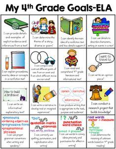 Top Ten Everyday Living Insurance Plan Misconceptions Fourth Grade Goals Sheet Grade Common Core Goals Fourth Grade Math, 4th Grade Classroom, 4th Grade Reading, Data Notebooks, Reading Goals, Readers Workshop, Writer Workshop, Beginning Of School, Middle School