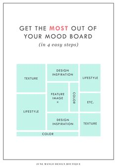 Get the most out of Moodboard Mood Board Templates Web Design, Layout Design, Graphic Design, Book Design, Cover Design, Design Art, Fashion Portfolio, Portfolio Design, Portfolio Format
