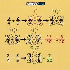 Nine simple math tricks you'll wish you had always known - Schmetterlingsmethode bei Add/Sub von Brüchen Nine simple math tricks you'll wish you had always - Whole Brain Teaching, Teaching Math, Math Strategies, Math Resources, Math For Kids, Fun Math, Algebra, Math Formulas, Simple Math