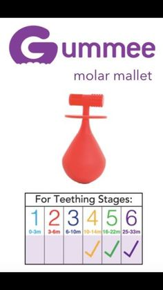 Gummee's Molar Mallet - for those pesky back teeth during the dreaded teething stage! Selling fast at Jojomamanbebe!