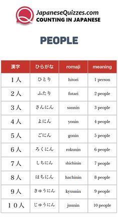 Learn Japanese Free, Basic Japanese Words, Japanese Phrases, Study Japanese, Japanese Kanji, Japanese Things, Learning Japanese, Japanese Language Lessons, Korean Language