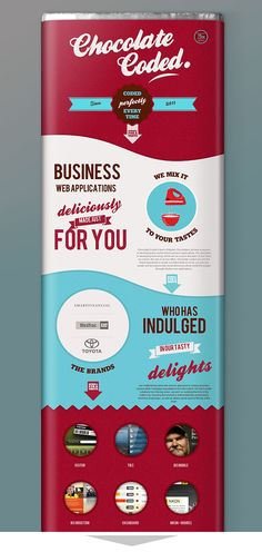 Like the simple infographic style design on a non-infographic item.