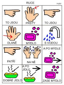 Pro Šíšu: To jsou prsty... Kids Education, Montessori, Mojito, Logos, Projects, Early Education, Logo