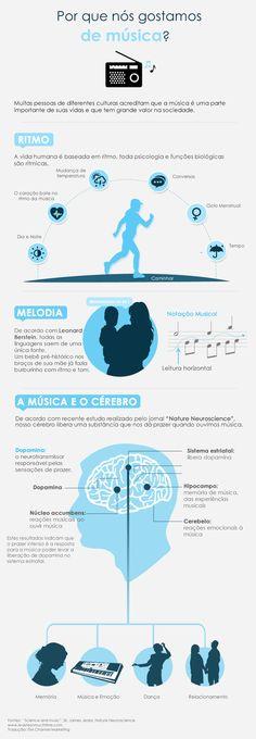Por que nós gostamos de música?