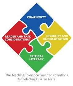 Promote the inclusion of diverse voices in K-12 classrooms with a unique model for culturally responsive text selection and a growing list of teacher-recommended titles. Find the Appendix D Pinterest page here: https://www.pinterest.com/appendixd/
