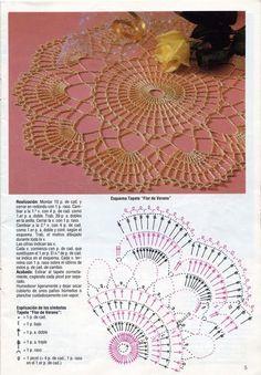 Crochet Bedspread Pattern, Crochet Doily Diagram, Crochet Doily Patterns, Crochet Mandala, Freeform Crochet, Thread Crochet, Irish Crochet, Crochet Doilies, Crochet Lace