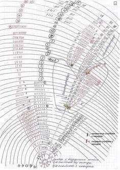 Сумочку листиками вяжут на осинке. Схемы и описание. Обсуждение на LiveInternet - Российский Сервис Онлайн-Дневников