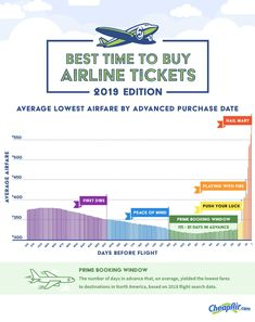 How far in advance can you book a flight