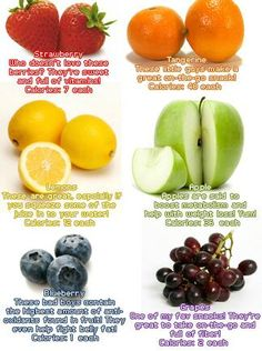 fruit that starts with d healthy fruits for weight loss