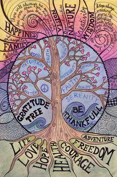 What's growing on your Gratitude Tree? Tap into an attitude of gratitude and try to discover what's hidden in your tree this year. Art Therapy Projects, Art Therapy Activities, Art Projects, Kunstjournal Inspiration, Art Journal Inspiration, Attitude Of Gratitude, Gratitude Symbol, Gratitude Tattoo, Gratitude Ideas