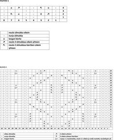 Ilmainen naisten pitkävartisten villasukkien ohje - Taito Itä-Suomi Knitting Patterns, Math, Knit Patterns, Math Resources, Knitting Stitch Patterns, Loom Knitting Patterns, Mathematics