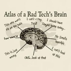 Atlas of a Rad techs brain.PNG T-Shirt by nurseii