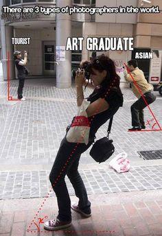 3 types of photographers