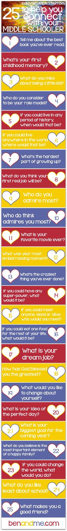 Conversation starters for parents and teens
