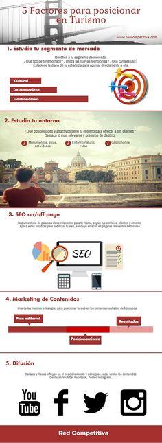 5 factores para posicionar en turismo, aprende la estrategia para posicionar tu marca en Google
