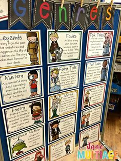 Genre posters! My students refer to these posters often and they know their…