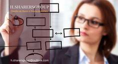 H.Sharers Group - Gestão de Negócios para Restaurantes :   A Gestão por Processos viabilizacom grande eficá...