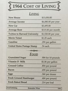 Cost Of Living In The 1950s Vs 2015 Infographic Genealogy Infographics
