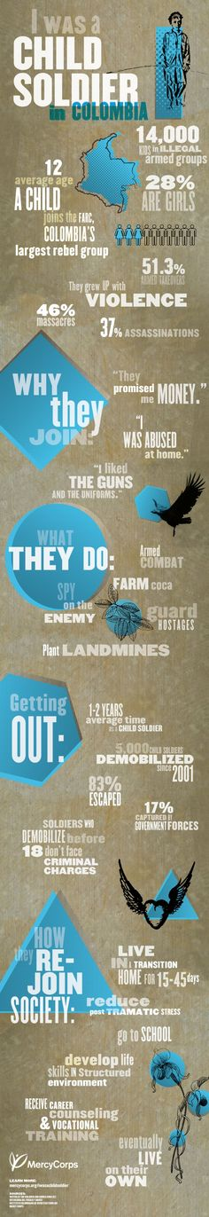 infographic | Mercy Corps  Source: http://www.mercycorps.org/tags/infographic#